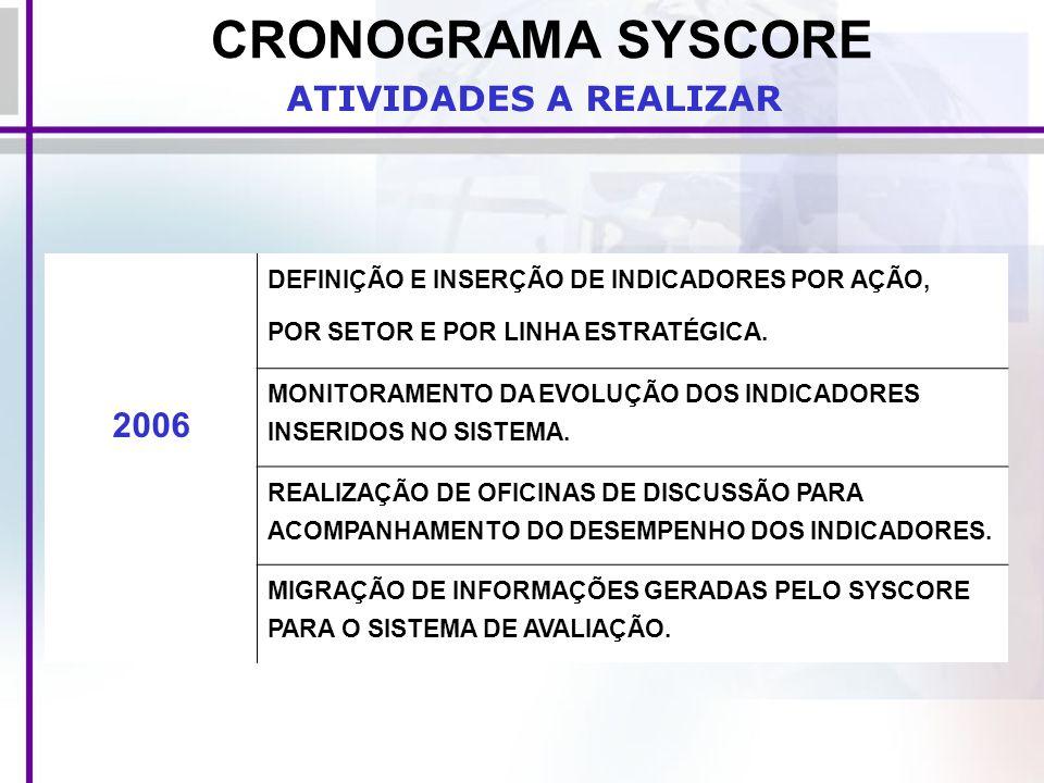 CRONOGRAMA SYSCORE ATIVIDADES A REALIZAR 2006 DEFINIÇÃO E INSERÇÃO DE INDICADORES POR AÇÃO, POR SETOR E POR LINHA ESTRATÉGICA. MONITORAMENTO DA EVOLUÇ