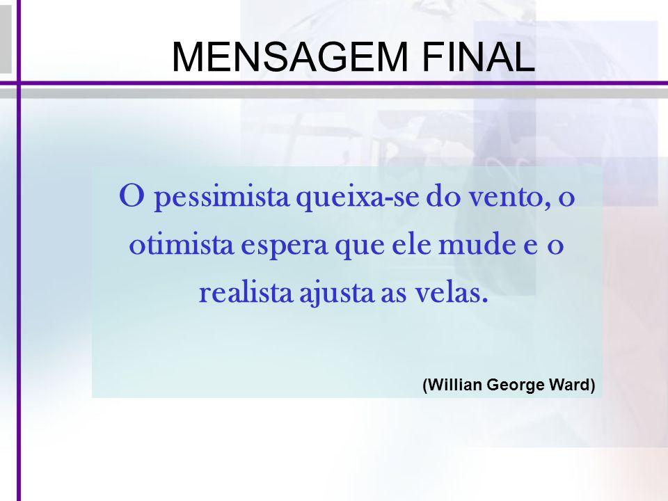 MENSAGEM FINAL O pessimista queixa-se do vento, o otimista espera que ele mude e o realista ajusta as velas. (Willian George Ward)
