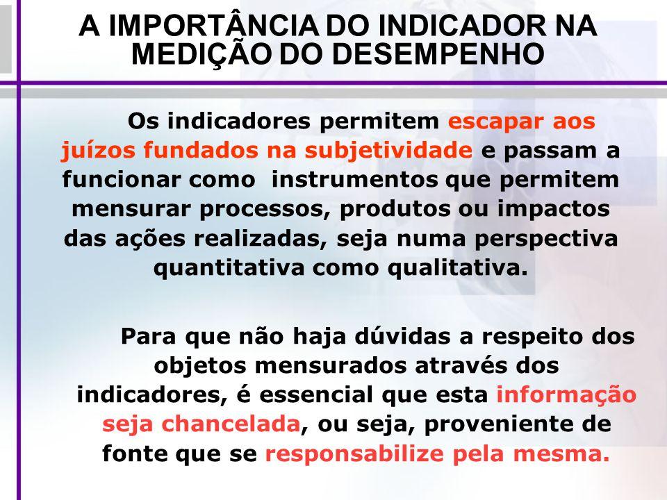 PAINEL DE BORDO SETORIAL: Secretaria da Educação