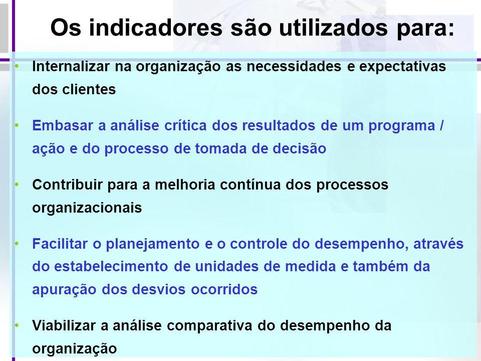 Os indicadores são utilizados para: Internalizar na organização as necessidades e expectativas dos clientes Embasar a análise crítica dos resultados d