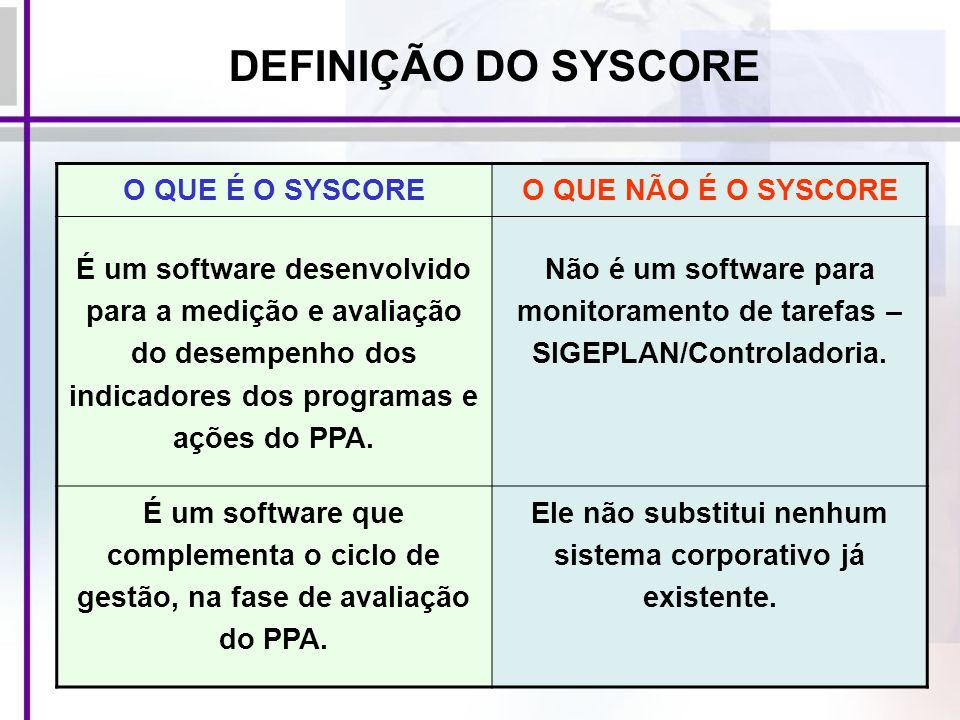 DEFINIÇÃO DO SYSCORE O QUE É O SYSCOREO QUE NÃO É O SYSCORE É um software desenvolvido para a medição e avaliação do desempenho dos indicadores dos pr