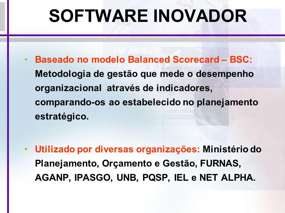 SOFTWARE INOVADOR Baseado no modelo Balanced Scorecard – BSC: Metodologia de gestão que mede o desempenho organizacional através de indicadores, compa