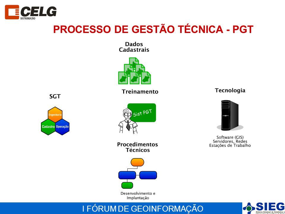 I FÓRUM DE GEOINFORMAÇÃO FIM www.celg.com.br Paulo Afonso Lobato Fernandes Setor de Geoprocessamento (62) 3243.2136 paulo.afonso@celg.com.br Valdenir Teodoro Corrêa Setor de Geoprocessamento (62) 3243.2117 valdenir@celg.com.br