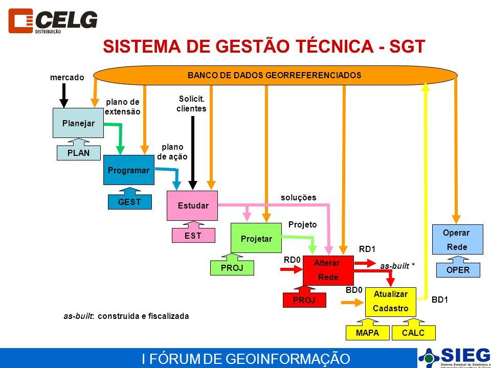I FÓRUM DE GEOINFORMAÇÃO APLICATIVOS SGT-VIEW E SGT-MAPA