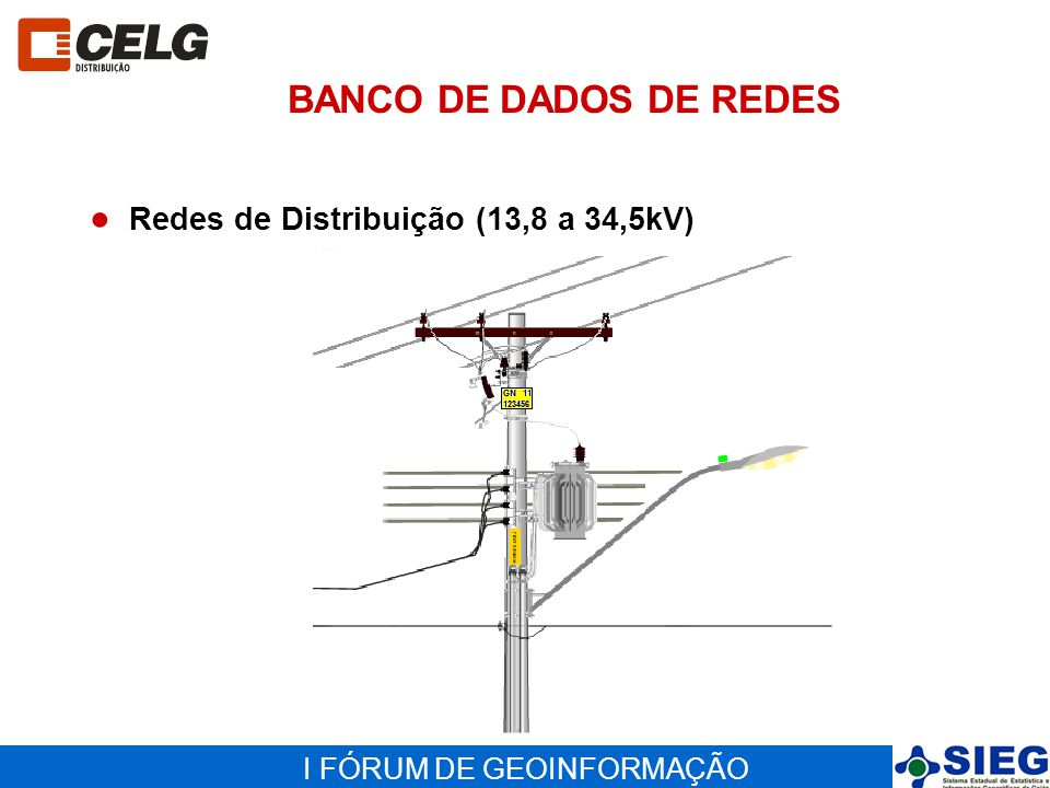 I FÓRUM DE GEOINFORMAÇÃO Redes de Distribuição (13,8 a 34,5kV) BANCO DE DADOS DE REDES