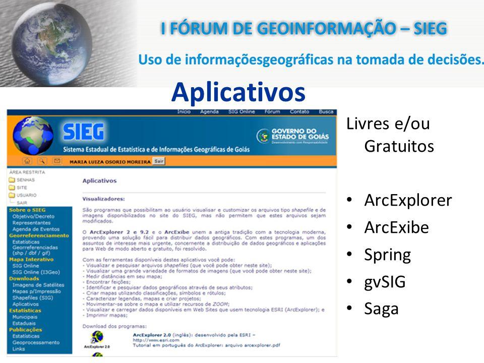 Aplicativos Livres e/ou Gratuitos ArcExplorer ArcExibe Spring gvSIG Saga