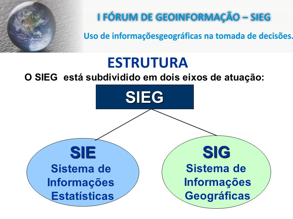 ESTRUTURA SIEG SIE Sistema de Informações Estatísticas SIG Sistema de Informações Geográficas O SIEG está subdividido em dois eixos de atuação: