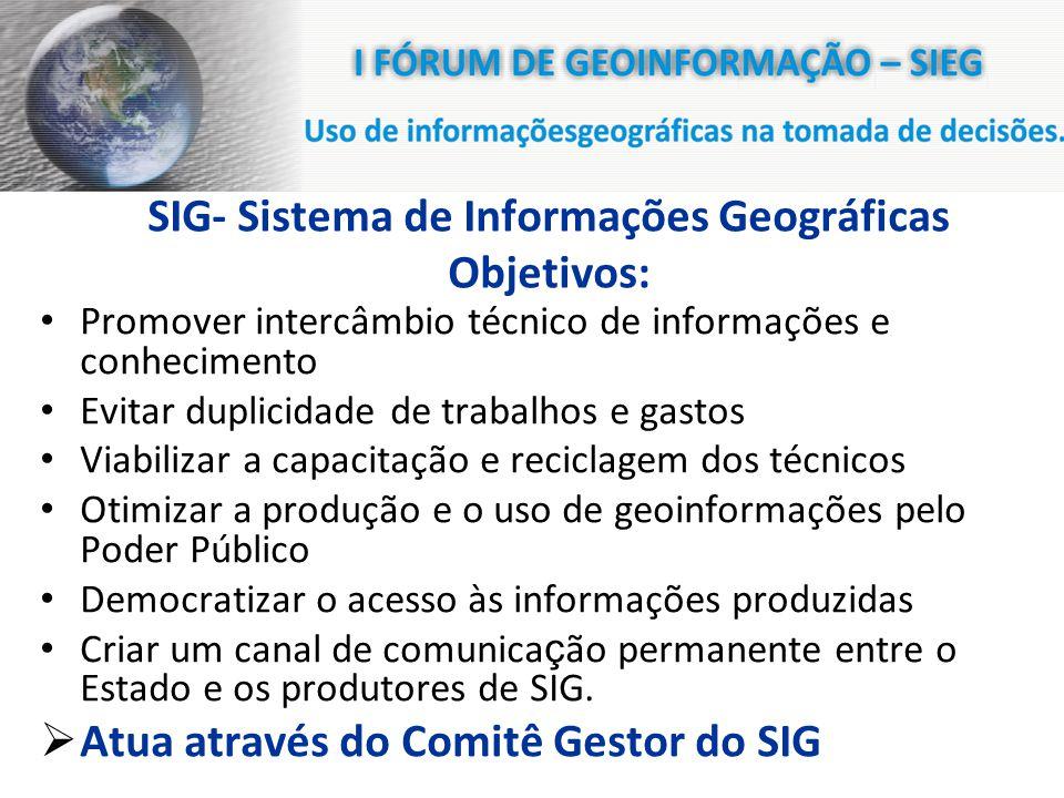 SIG - Ações 1.Comitê gestor de dados e informação; 2.Política de dados; 3.Ambiente do nodo central; 4.Desenvolvimento de produtos; 5.Ferramentas automáticas de interesse.