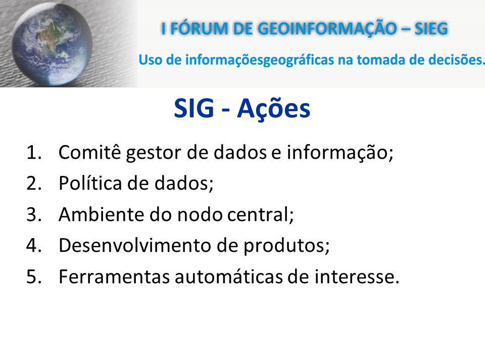 Desenvolvimento de Produtos 1.Portal Web do SIEG; 2.Cadastro de usuários online; 3.BD de dados estatísticos, dados espacializados, imagens e mapas customizados; 4.Treinamento de usuários: navegação no site, ArcExplorer, gvSIG e i3geo; 5.Documentação das atividades.
