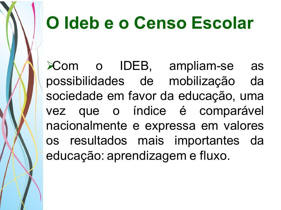Com o IDEB, ampliam-se as possibilidades de mobilização da sociedade em favor da educação, uma vez que o índice é comparável nacionalmente e expressa