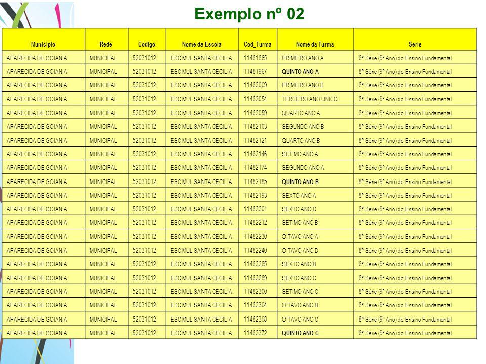 MunicípioRedeCódigoNome da EscolaCod_TurmaNome da TurmaSerie APARECIDA DE GOIANIAMUNICIPAL52031012ESC MUL SANTA CECILIA11481865PRIMEIRO ANO A8ª Série