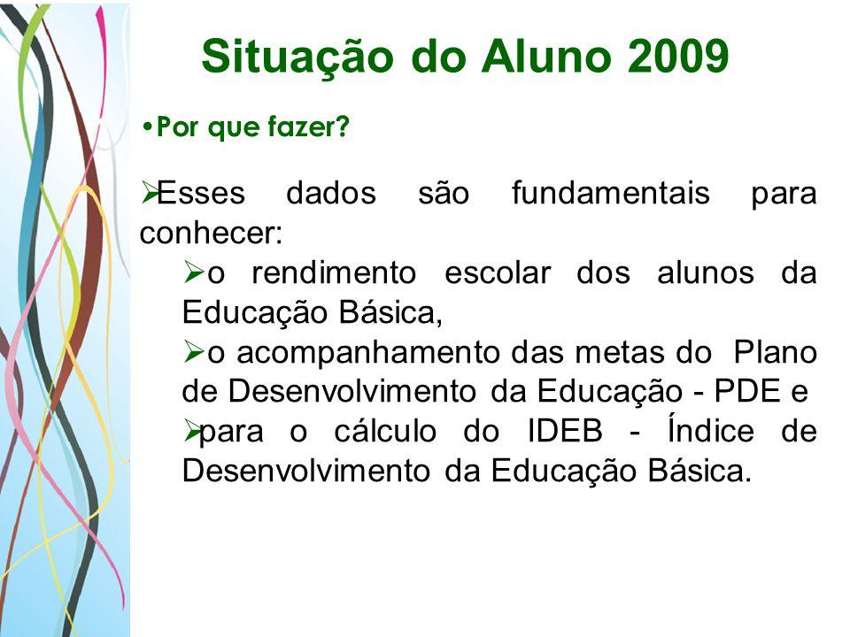O Ideb e o Censo Escolar O Índice de Desenvolvimento da Eduação Básica - Ideb - é calculado e divulgado periodicamente pelo INEP O Ideb é o indicador criado para orientar o direcionamento de verbas da educação, a partir dos dados sobre aprovações escolares, obtidas no Censo Escolar, e médias de desempenho no SAEB - para as unidades da federação e para o país, e na Prova Brasil - para os municípios.