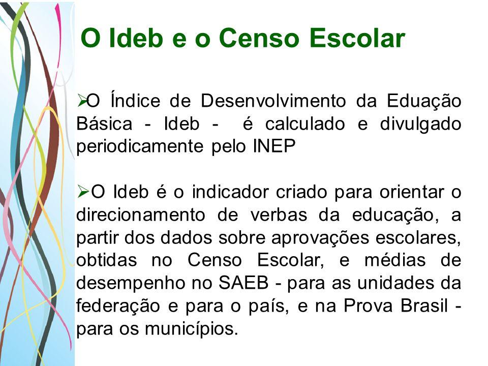 O Ideb e o Censo Escolar O Índice de Desenvolvimento da Eduação Básica - Ideb - é calculado e divulgado periodicamente pelo INEP O Ideb é o indicador