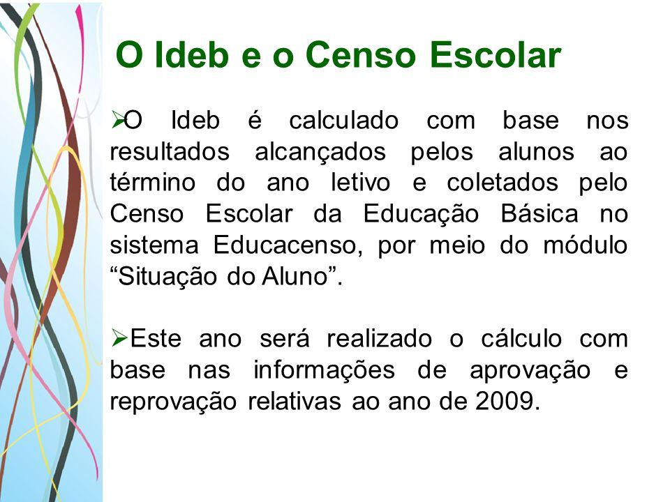 O Ideb é calculado com base nos resultados alcançados pelos alunos ao término do ano letivo e coletados pelo Censo Escolar da Educação Básica no siste