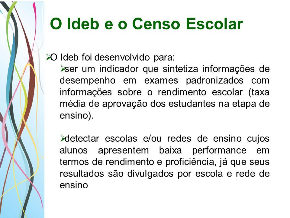O Ideb foi desenvolvido para: ser um indicador que sintetiza informações de desempenho em exames padronizados com informações sobre o rendimento escol