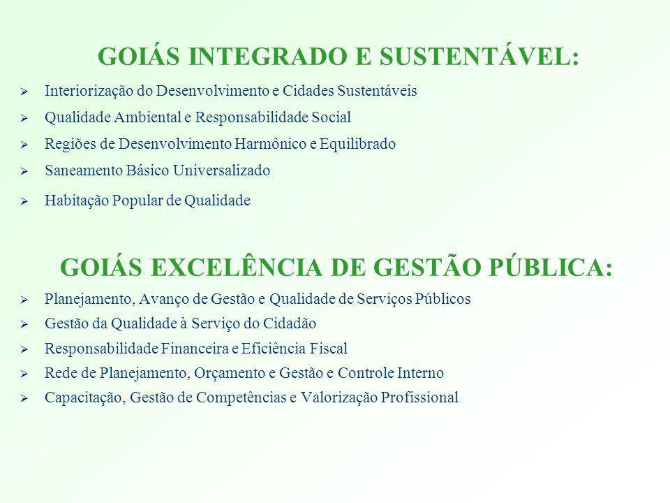 GOIÁS INTEGRADO E SUSTENTÁVEL: Interiorização do Desenvolvimento e Cidades Sustentáveis Qualidade Ambiental e Responsabilidade Social Regiões de Desen
