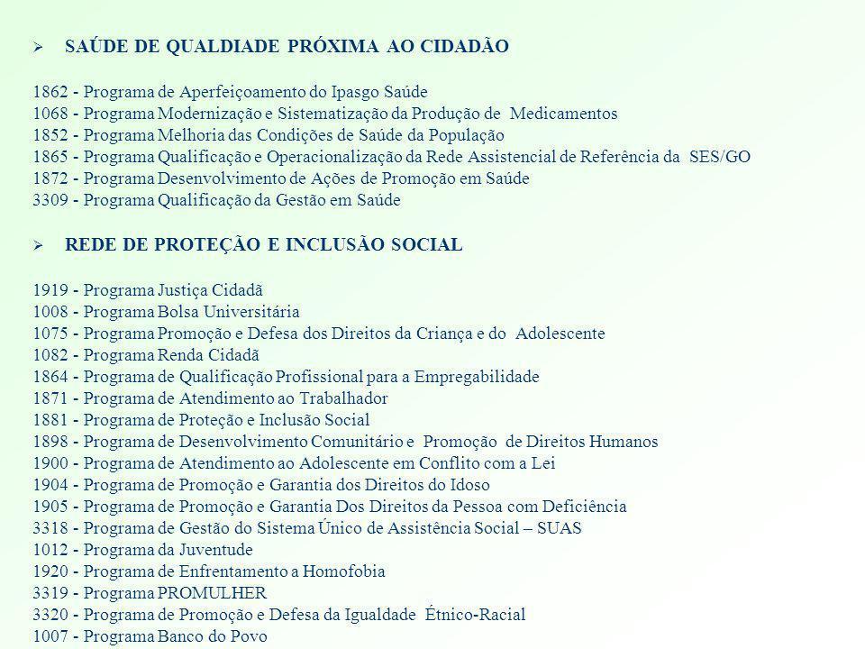SAÚDE DE QUALDIADE PRÓXIMA AO CIDADÃO 1862 - Programa de Aperfeiçoamento do Ipasgo Saúde 1068 - Programa Modernização e Sistematização da Produção de