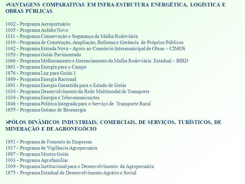 VANTAGENS COMPARATIVAS EM INFRA-ESTRUTURA ENERGÉTICA, LOGÍSTICA E OBRAS PÚBLICAS 1002 - Programa Aeroportuário 1005 - Programa Asfalto Novo 1011 - Pro