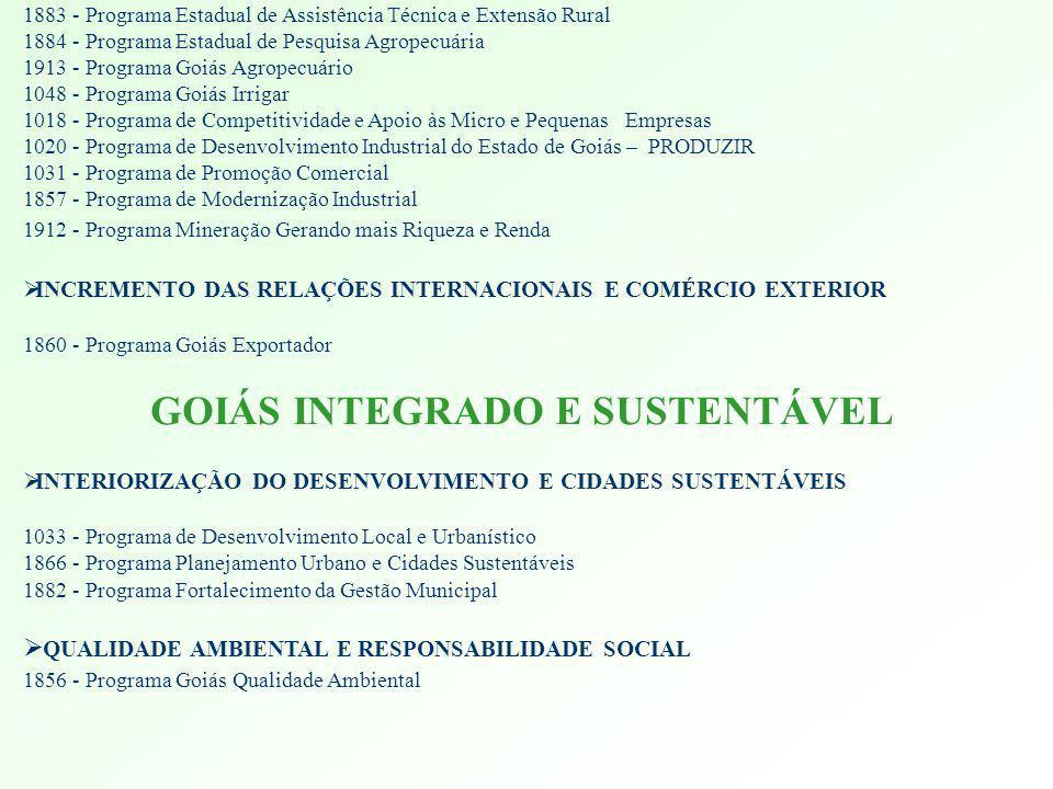 1883 - Programa Estadual de Assistência Técnica e Extensão Rural 1884 - Programa Estadual de Pesquisa Agropecuária 1913 - Programa Goiás Agropecuário