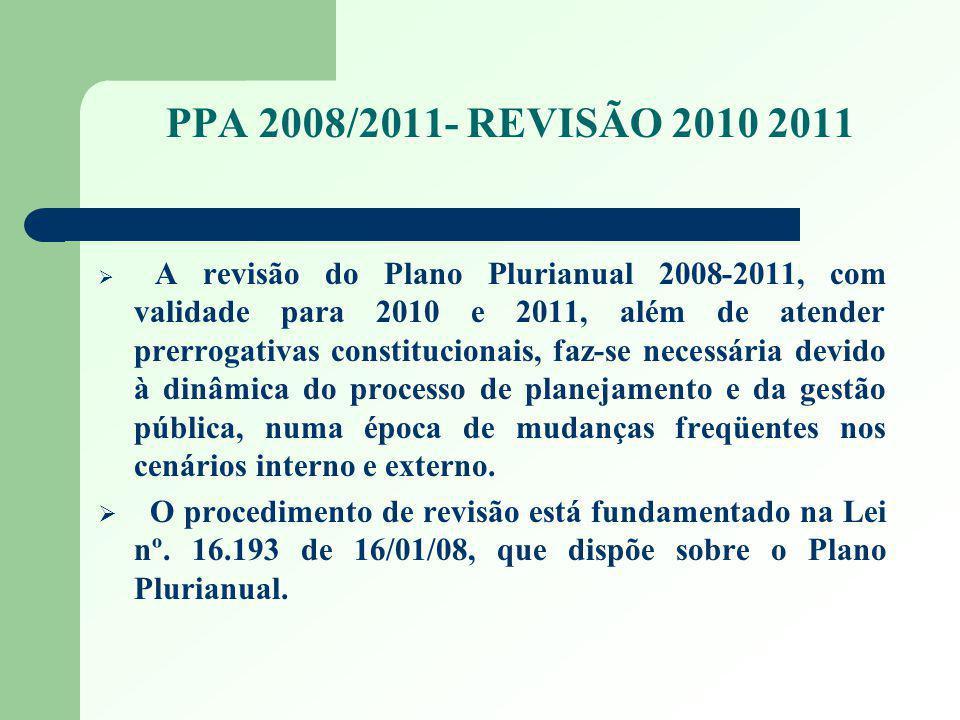PPA 2008/2011- REVISÃO 2010 2011 A revisão do Plano Plurianual 2008-2011, com validade para 2010 e 2011, além de atender prerrogativas constitucionais