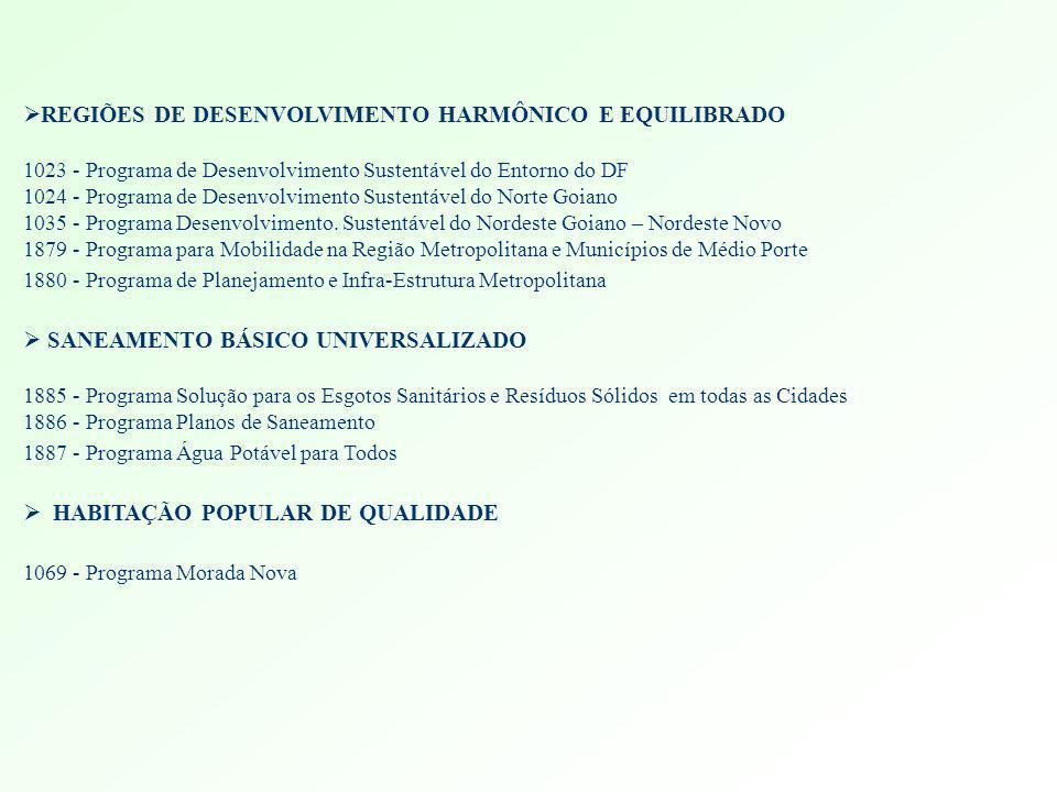 REGIÕES DE DESENVOLVIMENTO HARMÔNICO E EQUILIBRADO 1023 - Programa de Desenvolvimento Sustentável do Entorno do DF 1024 - Programa de Desenvolvimento