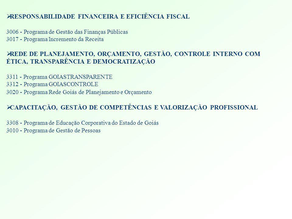 RESPONSABILIDADE FINANCEIRA E EFICIÊNCIA FISCAL 3006 - Programa de Gestão das Finanças Públicas 3017 - Programa Incremento da Receita REDE DE PLANEJAM