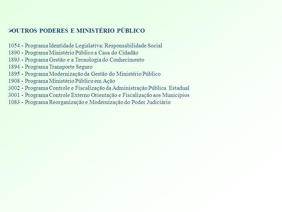 OUTROS PODERES E MINISTÉRIO PÚBLICO 1054 - Programa Identidade Legislativa: Responsabilidade Social 1890 - Programa Ministério Público a Casa do Cidad