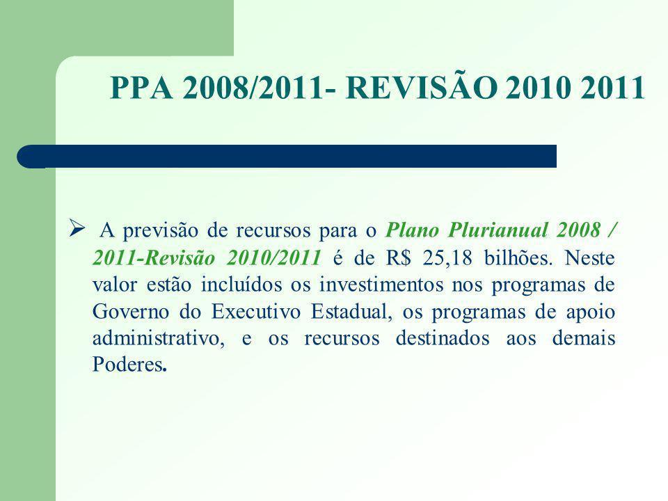 A previsão de recursos para o Plano Plurianual 2008 / 2011-Revisão 2010/2011 é de R$ 25,18 bilhões. Neste valor estão incluídos os investimentos nos p