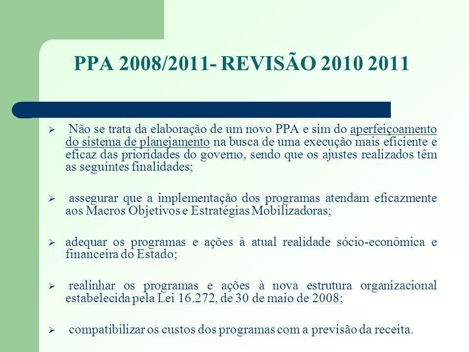 PPA 2008/2011- REVISÃO 2010 2011 A Secretaria do Planejamento e Desenvolvimento do Estado de Goiás, como coordenadora da revisão do PPA 2008/2011, adotando o princípio que seria de fundamental importância a participação efetiva de técnicos e gestores dos órgãos e entidades da administração pública estadual procurou envolver todos eles nas diversas fases operacionais do processo.