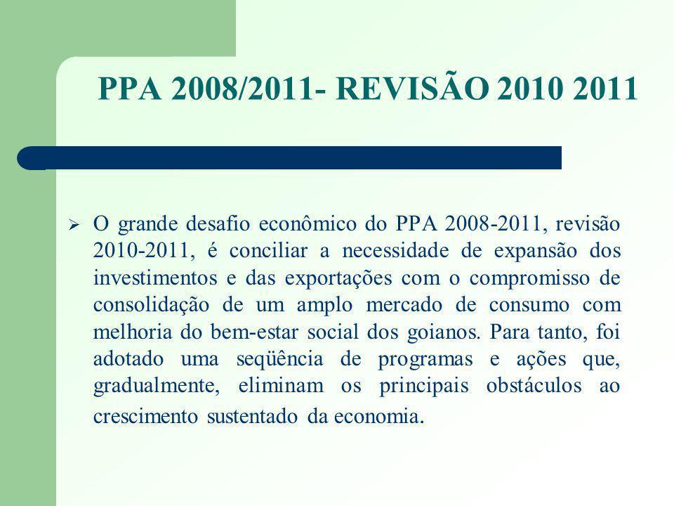 PPA 2008/2011- REVISÃO 2010 2011 O grande desafio econômico do PPA 2008-2011, revisão 2010-2011, é conciliar a necessidade de expansão dos investiment