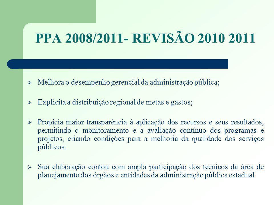 PPA 2008/2011- REVISÃO 2010 2011 Melhora o desempenho gerencial da administração pública; Explicita a distribuição regional de metas e gastos; Propici