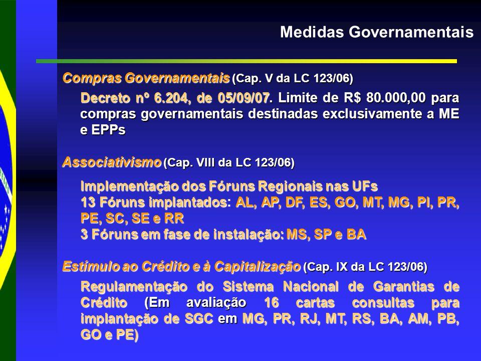 Medidas Governamentais Compras Governamentais (Cap.
