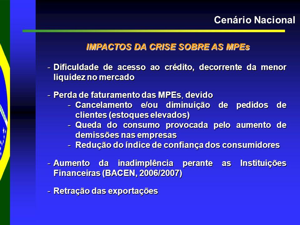 Cenário Nacional IMPACTOS DA CRISE SOBRE AS MPEs IMPACTOS DA CRISE SOBRE AS MPEs -Dificuldade de acesso ao crédito, decorrente da menor liquidez no mercado -Perda de faturamento das MPEs, devido -Cancelamento e/ou diminuição de pedidos de clientes (estoques elevados) -Queda do consumo provocada pelo aumento de demissões nas empresas -Redução do índice de confiança dos consumidores -Aumento da inadimplência perante as Instituições Financeiras (BACEN, 2006/2007) -Retração das exportações