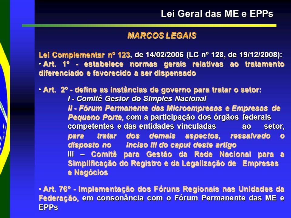 MARCOS LEGAIS Lei Complementar nº 123, de 14/02/2006 (LC nº 128, de 19/12/2008): Art.