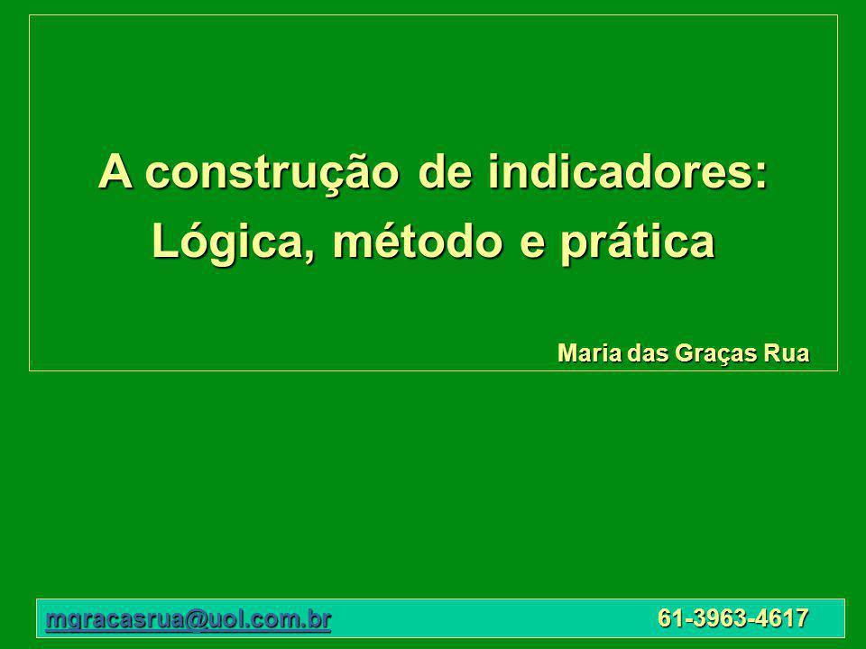 A construção de indicadores: Lógica, método e prática Maria das Graças Rua mgracasrua@uol.com.brmgracasrua@uol.com.br 61-3963-4617 mgracasrua@uol.com.