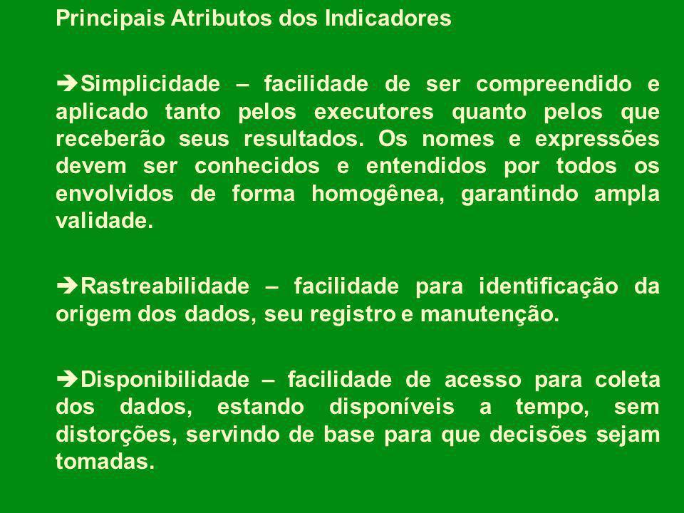 Principais Atributos dos Indicadores Simplicidade – facilidade de ser compreendido e aplicado tanto pelos executores quanto pelos que receberão seus r