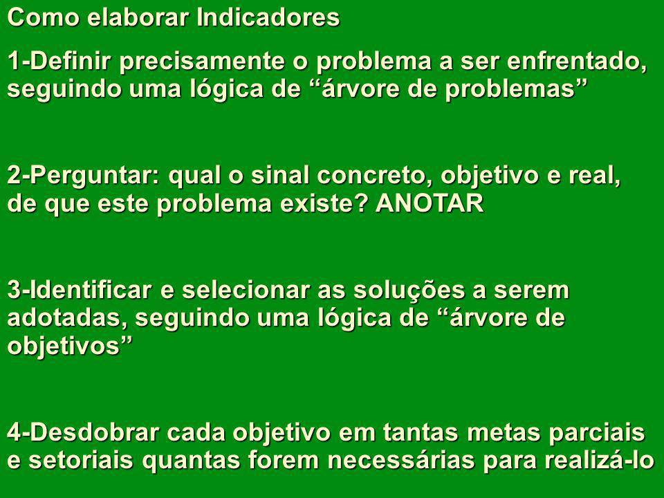 Como elaborar Indicadores 1-Definir precisamente o problema a ser enfrentado, seguindo uma lógica de árvore de problemas 2-Perguntar: qual o sinal con