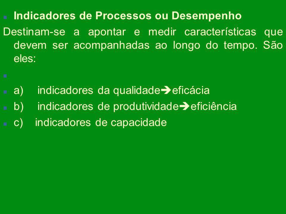 n Indicadores de Processos ou Desempenho Destinam-se a apontar e medir características que devem ser acompanhadas ao longo do tempo. São eles: n a) in