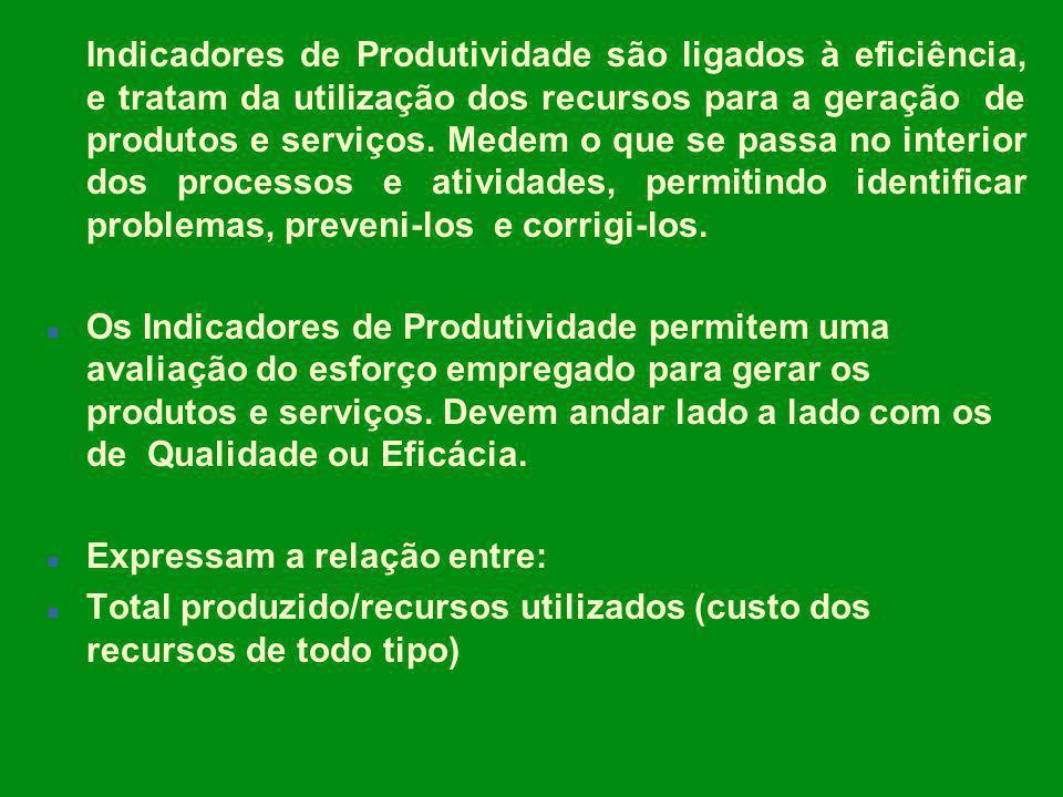Indicadores de Produtividade são ligados à eficiência, e tratam da utilização dos recursos para a geração de produtos e serviços. Medem o que se passa
