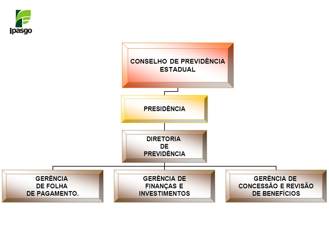 CONSELHO DE PREVIDÊNCIA ESTADUAL PRESIDÊNCIA DIRETORIA DE PREVIDÊNCIA GERÊNCIA DE FOLHA DE PAGAMENTO.