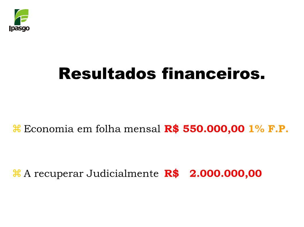 zEconomia em folha mensal R$ 550.000,00 1% F.P.