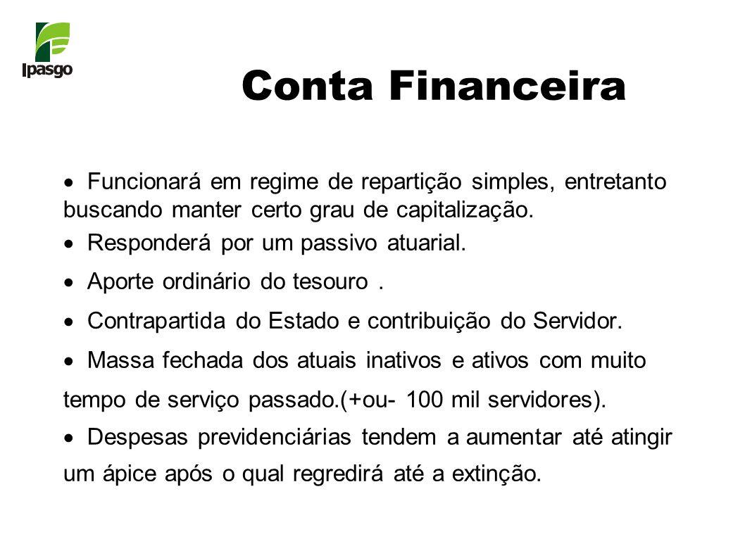 Conta Financeira Funcionará em regime de repartição simples, entretanto buscando manter certo grau de capitalização.