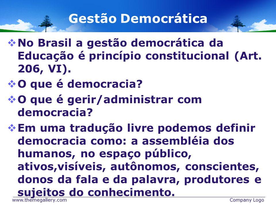 Gestão Democrática No Brasil a gestão democrática da Educação é princípio constitucional (Art.