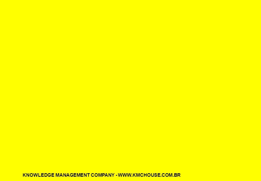 ESPECIAL PARA REDE GOIÁS E ESCOLA DE GOVERNO POR KNOWLEDGE MANAGEMENT COMPANY 42 ANÁLISE DA INDÚSTRIA Análise da Indústria indústrias Análise da Indústria: processo que procura antever o comportamento global dos agentes econômicos nas indústrias onde a empresa opera Indústria Indústria: grupo de empresas que geram produtos/serviços para o mercado que são substitutos bastante aproximados entre si Finalidade da AnáliseAtratividadeRisco Finalidade da Análise: identificar fatores de Atratividade e Risco nas Indústrias em que a empresa opera, a partir da avaliação das forças que os determinam