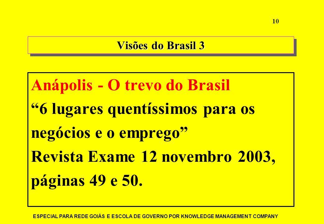 ESPECIAL PARA REDE GOIÁS E ESCOLA DE GOVERNO POR KNOWLEDGE MANAGEMENT COMPANY 10 Visões do Brasil 3 Anápolis - O trevo do Brasil 6 lugares quentíssimo