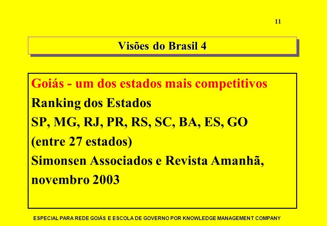 ESPECIAL PARA REDE GOIÁS E ESCOLA DE GOVERNO POR KNOWLEDGE MANAGEMENT COMPANY 11 Visões do Brasil 4 Goiás - um dos estados mais competitivos Ranking d