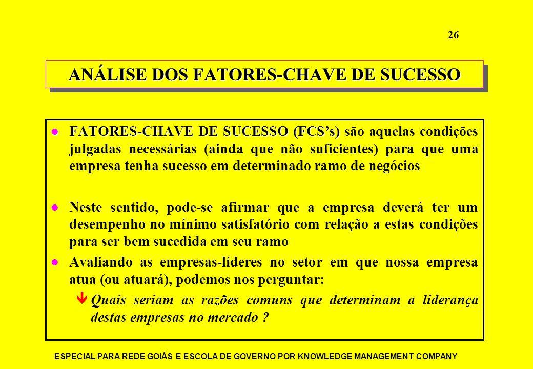ESPECIAL PARA REDE GOIÁS E ESCOLA DE GOVERNO POR KNOWLEDGE MANAGEMENT COMPANY 26 ANÁLISE DOS FATORES-CHAVE DE SUCESSO FATORES-CHAVE DE SUCESSO (FCSs)
