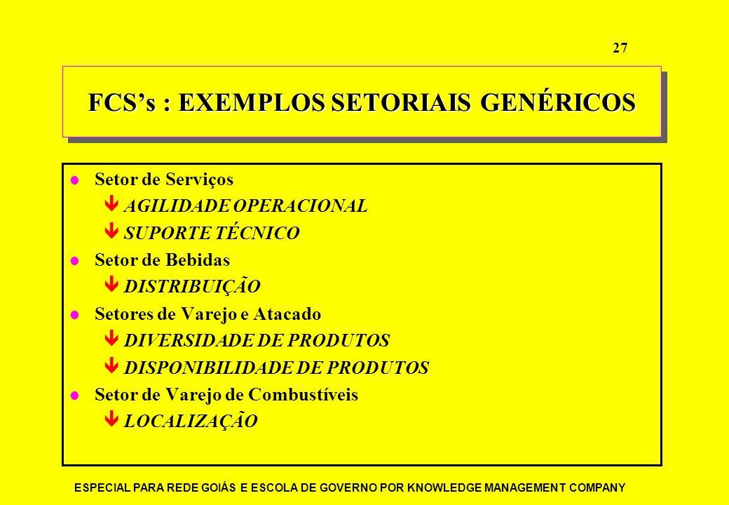 ESPECIAL PARA REDE GOIÁS E ESCOLA DE GOVERNO POR KNOWLEDGE MANAGEMENT COMPANY 27 FCSs : EXEMPLOS SETORIAIS GENÉRICOS Setor de Serviços AGILIDADE OPERA