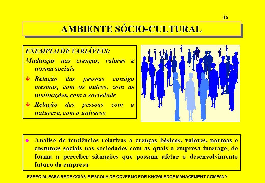 ESPECIAL PARA REDE GOIÁS E ESCOLA DE GOVERNO POR KNOWLEDGE MANAGEMENT COMPANY 36 crenças básicasvaloresnormas costumes sociais Análise de tendências r