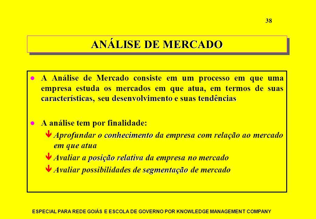 ESPECIAL PARA REDE GOIÁS E ESCOLA DE GOVERNO POR KNOWLEDGE MANAGEMENT COMPANY 38 ANÁLISE DE MERCADO característicasdesenvolvimentotendências A Análise